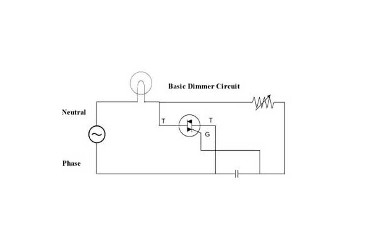 Εικόνα για την κατηγορία 4 Βασικοί λόγοι για να χρησιμοποιήσετε Dimmer