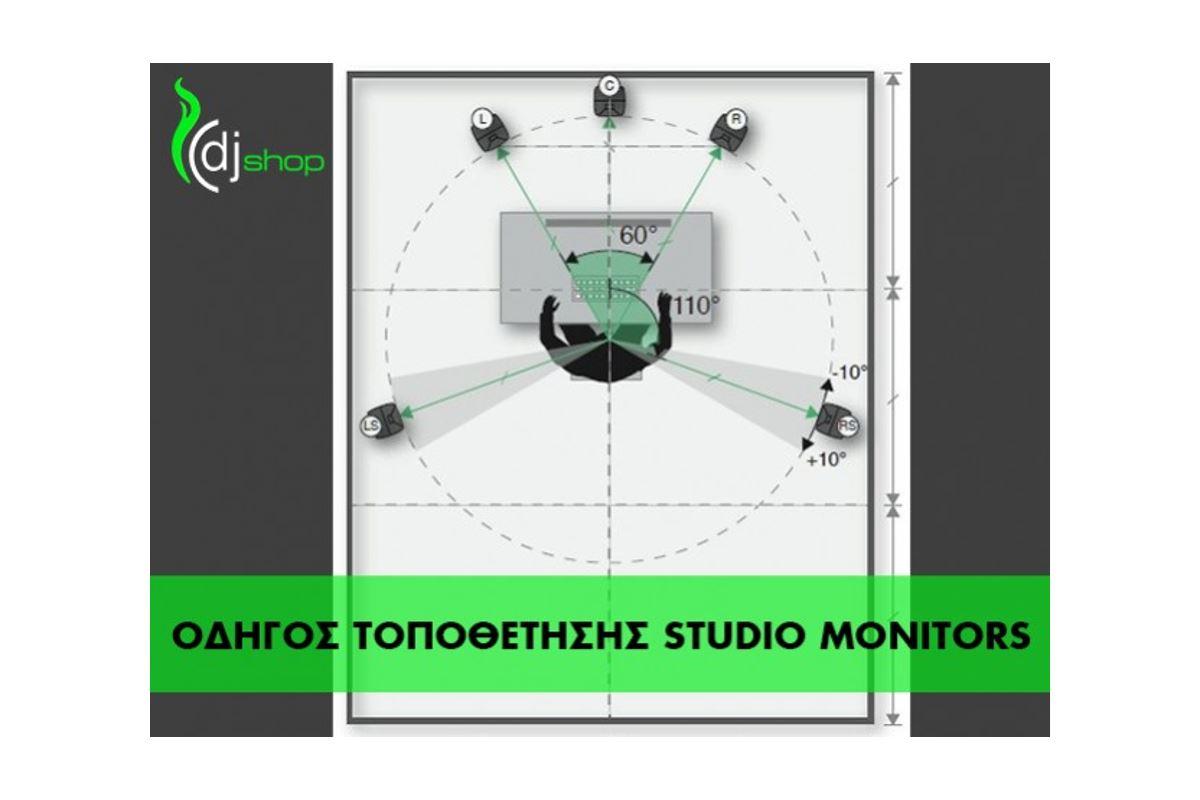 Εικόνα για την κατηγορία Οδηγός Τοποθέτησης Studio Monitors