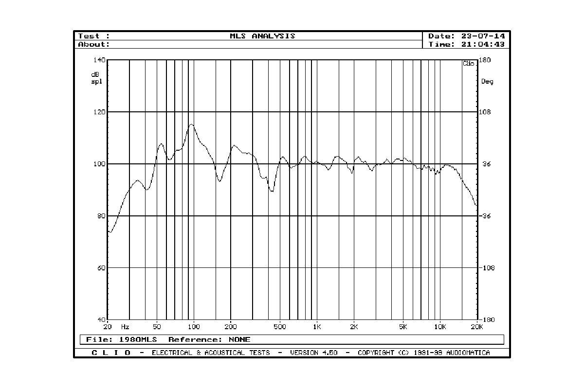 Εικόνα για την κατηγορία Οδηγός Ήχου: Μέγιστη απόδοση ήχου