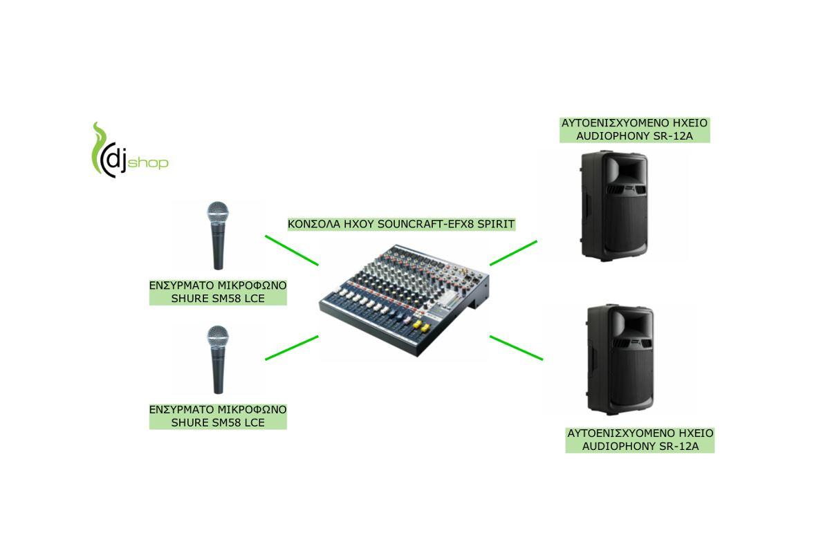 Εικόνα για την κατηγορία Οδηγός για την Επιλογή του Κατάλληλου Ηχητικού Εξοπλισμού –  Εφαρμογές Ηχητικού Συστήματος