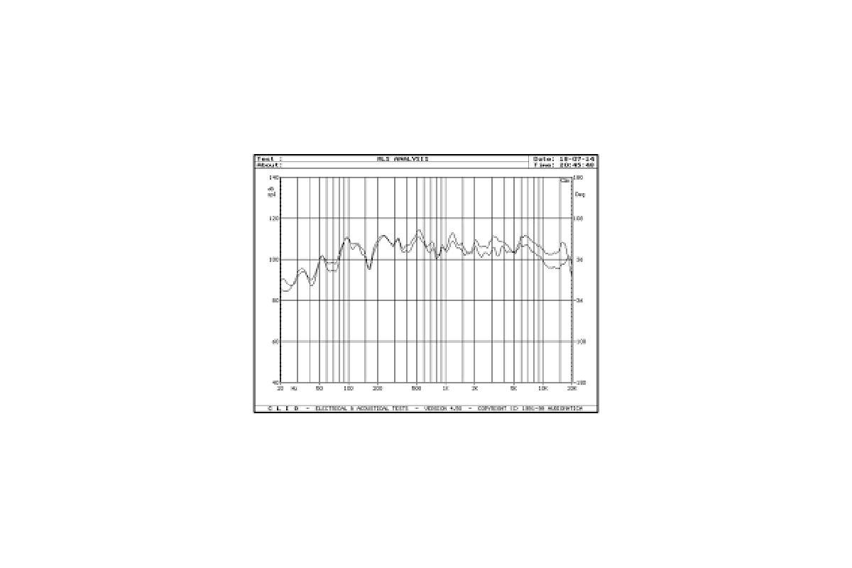 Εικόνα για την κατηγορία Ακουστικά - τεχνικά χαρακτηριστικά