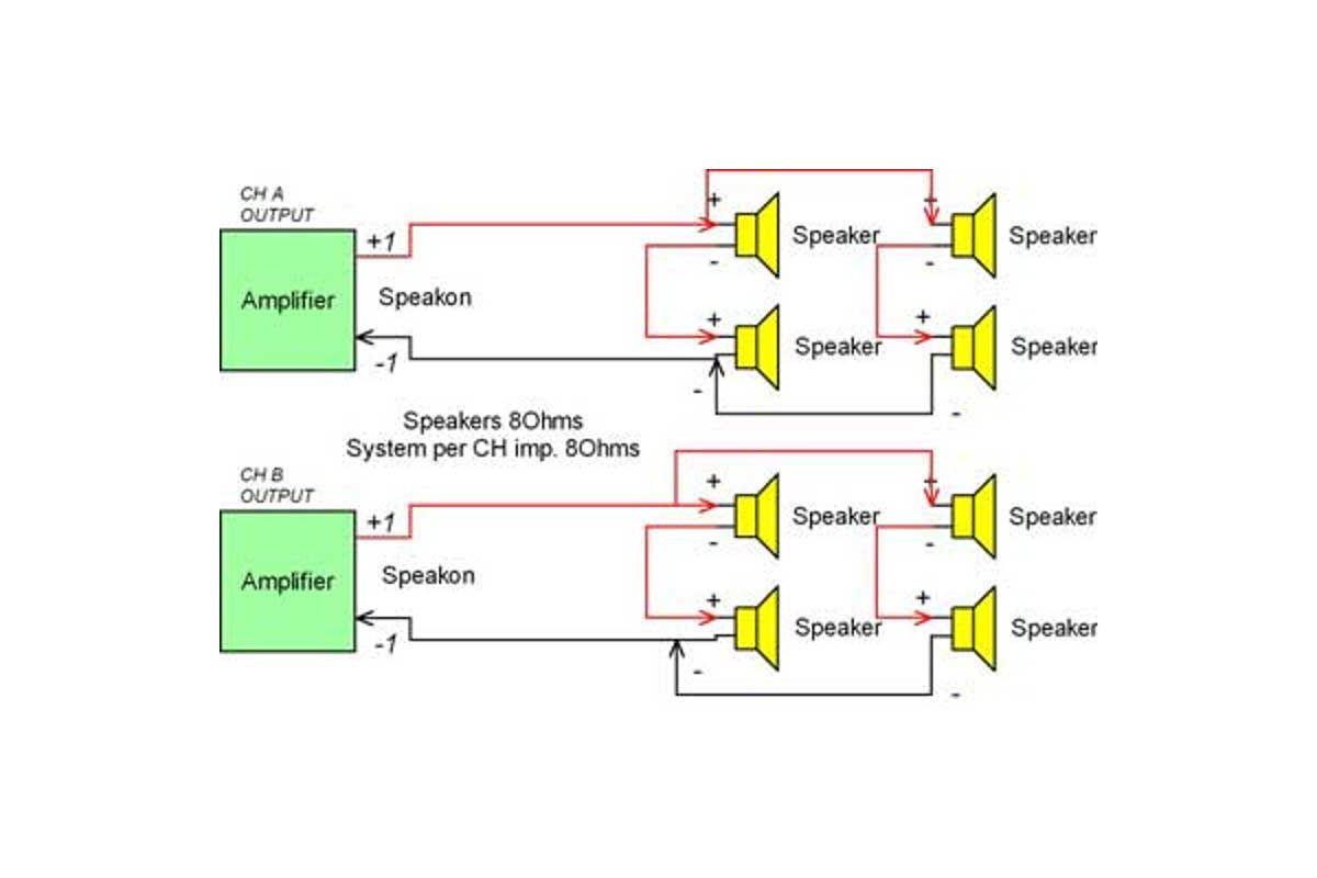 Εικόνα για την κατηγορία Σύνδεση ηχείων σε σειρά ή παράλληλα - Μάθε όλες τις λεπτομέρειες