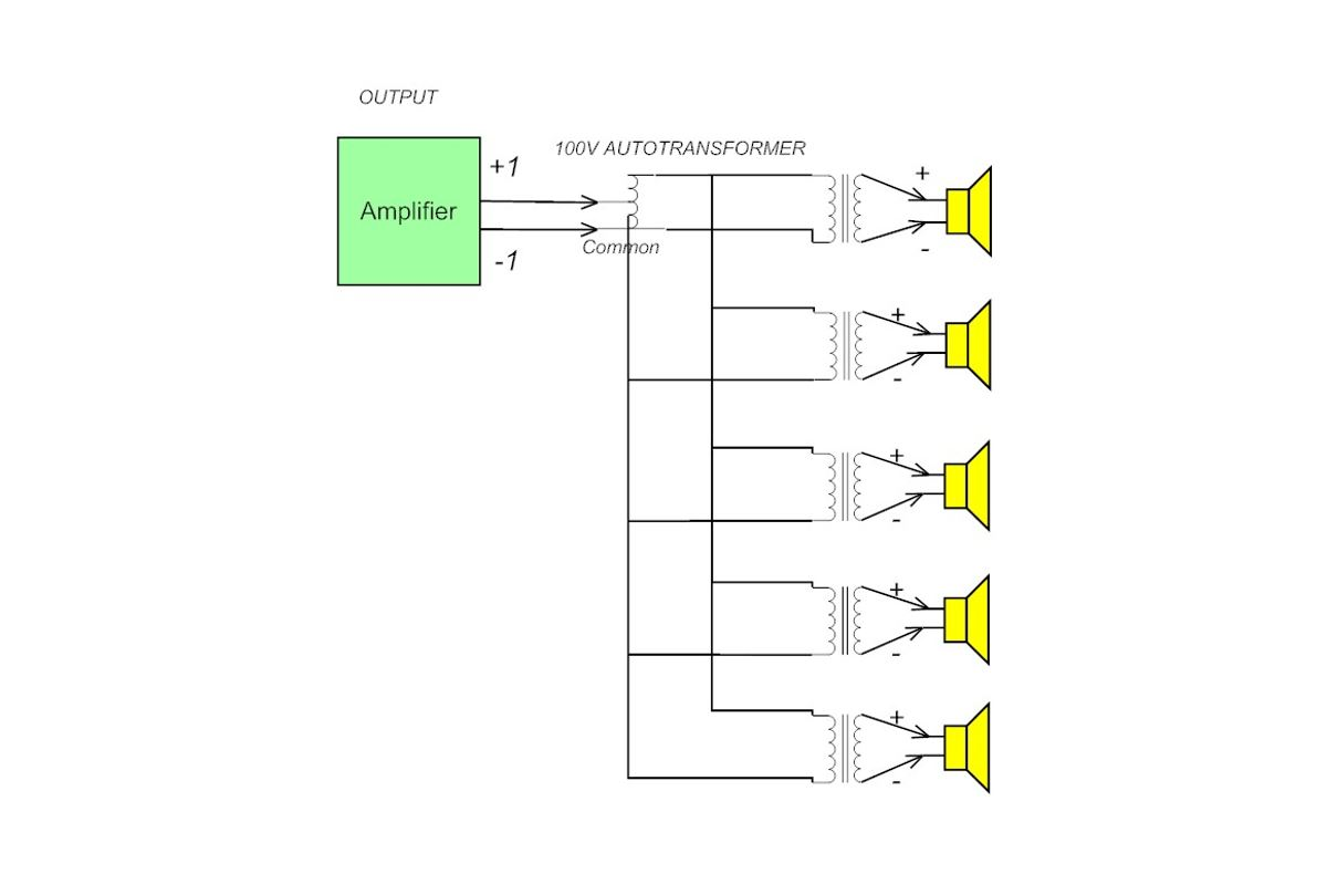 Εικόνα για την κατηγορία 100V Audio Systems