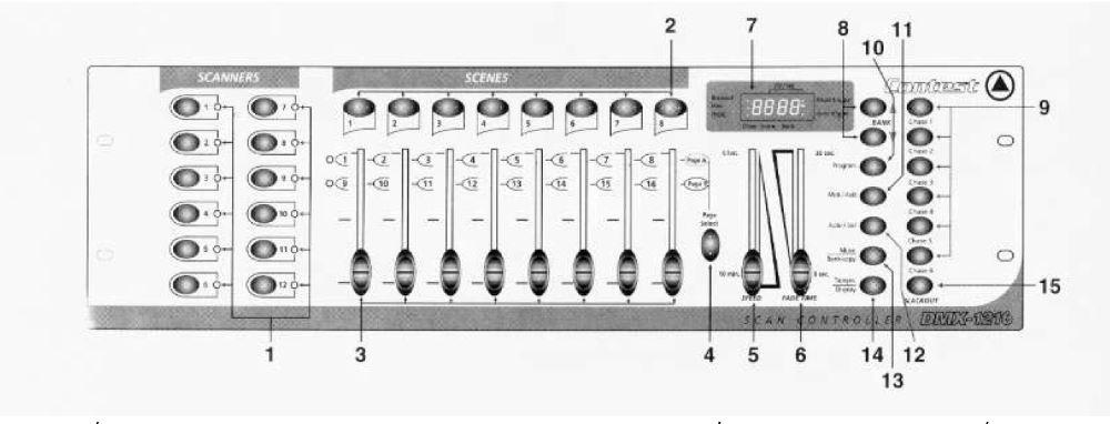 Εικόνα για την κατηγορία Contest DMX-1216 operating manual